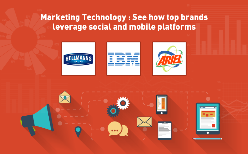 MarTech: leveraging mobile and social platforms to transform brand strategy