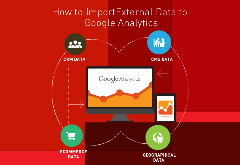 How to Import External Data into Google Analytics