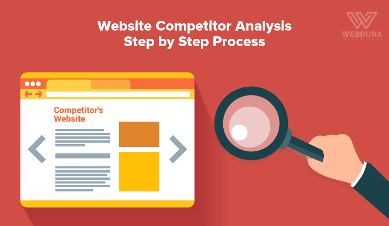 Website SEO Competitor Analysis Process