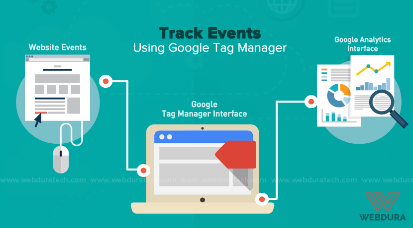 Google Tag Manager Event Tracking Tutorial