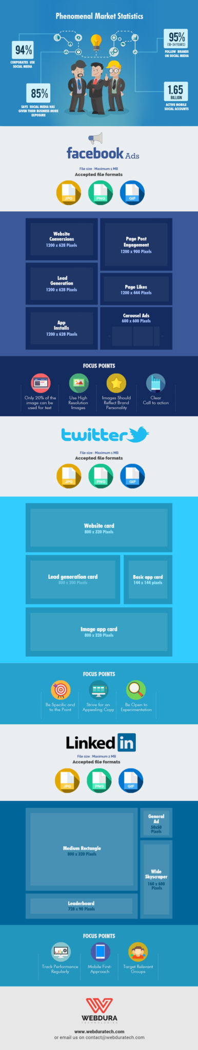 twitter, linkedin and facebook ad image size