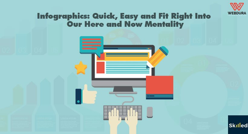 Infographics: Quick, Easy and Fit Right Into Our Here and Now Mentality