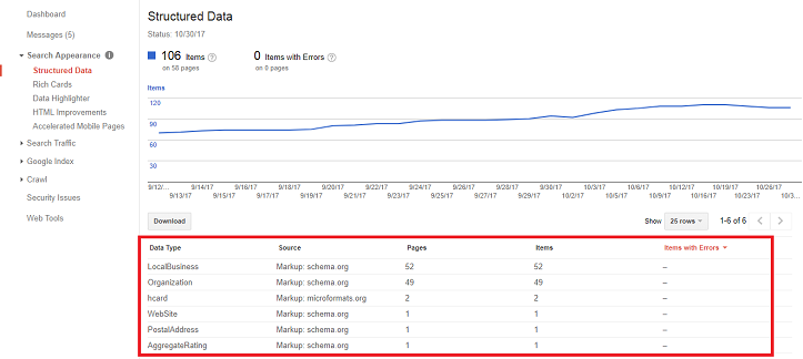 Google Search Console Structured Data Search Appearance