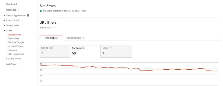 Google Search Console Crawl Error Report