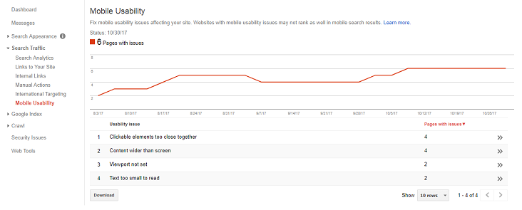 Google Search Console Tutorial - Mobile Usability Feature