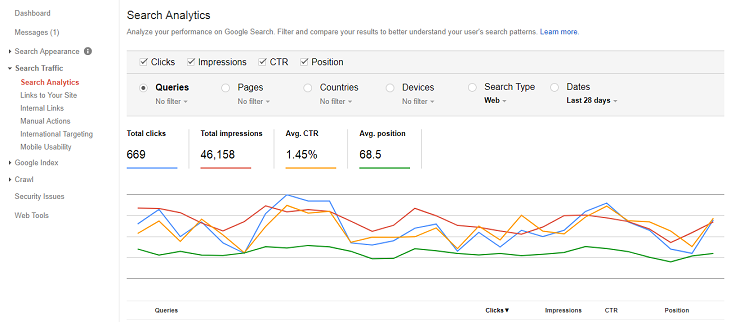 Google Search Console Tutorial - Search Analytics Report