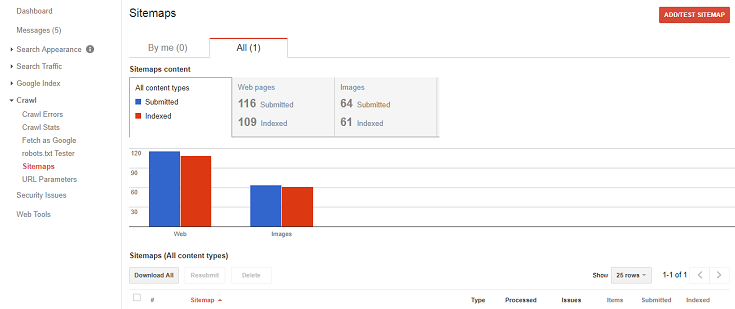 Google Search console - Submit XML Sitemap