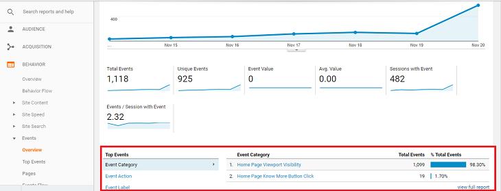 Google Analytics Element Visibility Event Report