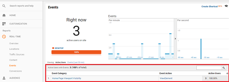 Google Analytics Element Visibility Event Real Time Reporting