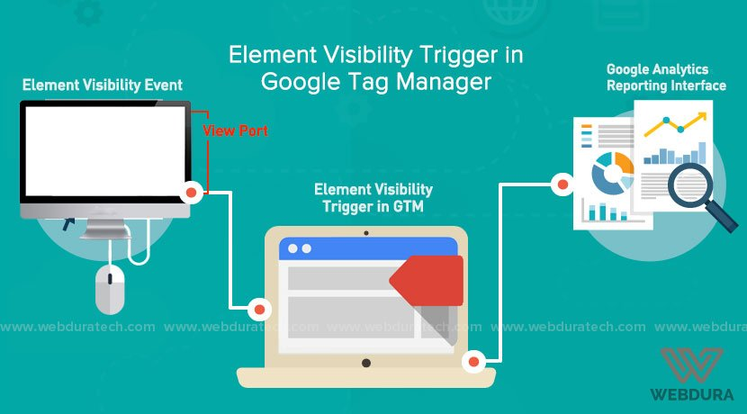 Element Visibility Trigger in Google Tag Manager